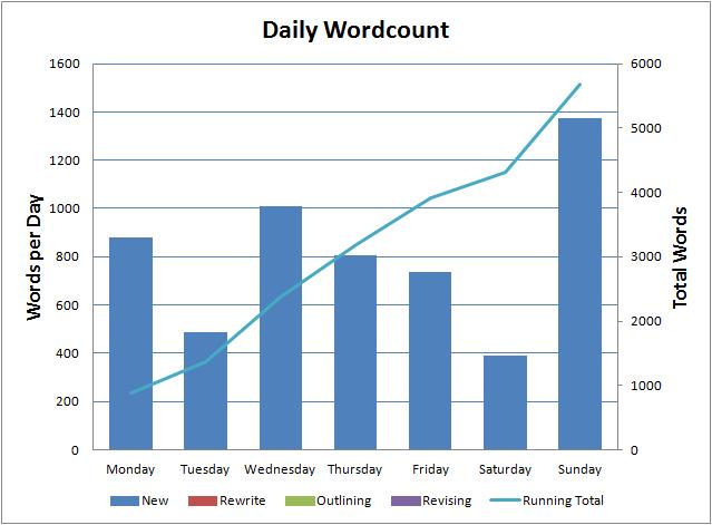 weeklysummary-20150330