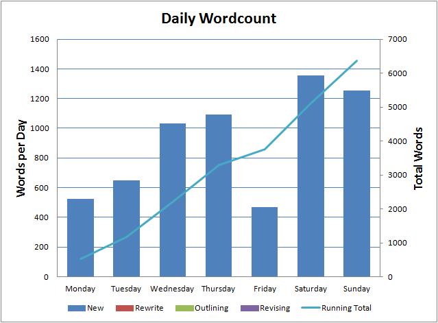 weeklysummary-20150406