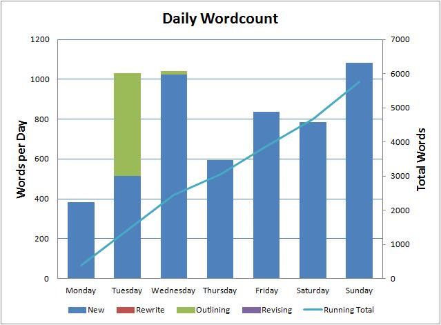 weeklysummary-20150413