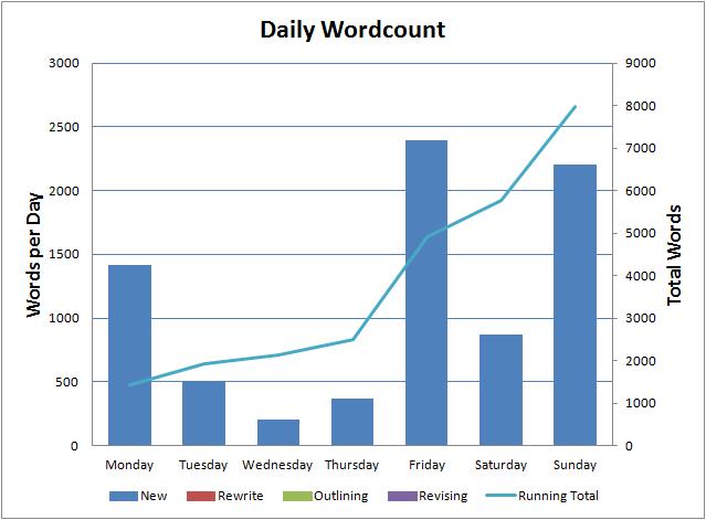 weeklysummary-20150420
