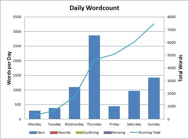 weeklysummary-20150427