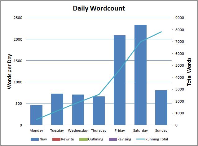 weeklysummary-20150404