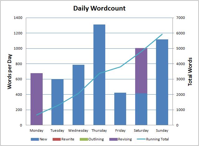 weeklysummary-20150518